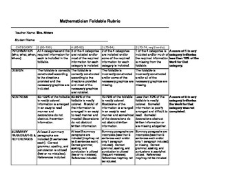 Rubric for Mathematician Foldable