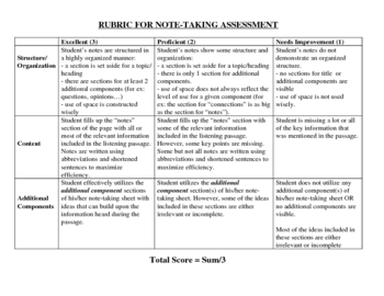 Rubric for Note-Taking