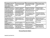 Rubric for Personal Narrative