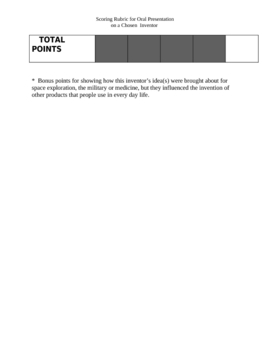 Rubric for Presentation on Scientists/Inventions