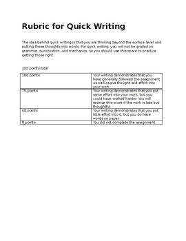 Rubric for Quick Writing