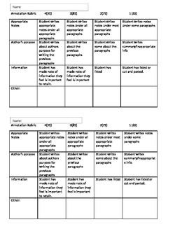 Rubric for Reading Annotations