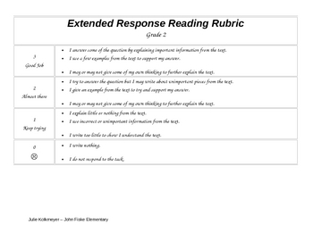 Rubric for Reading Extended Response 2nd grade