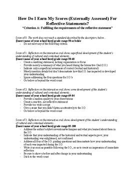 Rubric for Reflective Statements (IB English Lit Written Assignment Assessment)