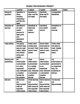 Rubric for Research Project