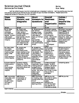 Rubric for Science Journal