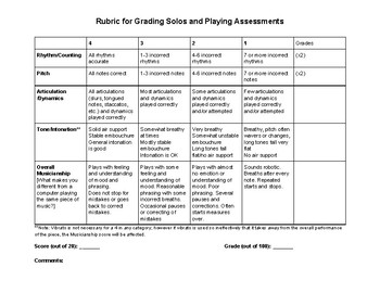 Rubric for Scoring Wind Instrument Playing Assessments
