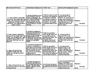 Rubric for Self Portrait for 5th Grade