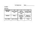 Rubric for Senior Project 3D and 2D