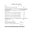 Rubric for Significant Figures Tutorial booklet