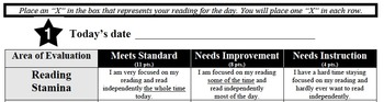 Rubric for Silent Independent Reading Using a Reading Log