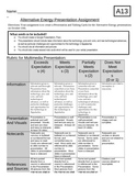 Rubric for Student Presentations