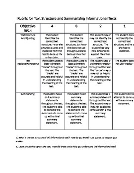 Rubric for Text Structures and Summarizing Informational Texts