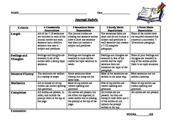 Rubric for Writing Journals