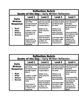 Rubric for Writing Reflections