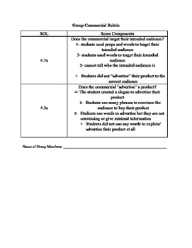 Rubric for a Group Commercial