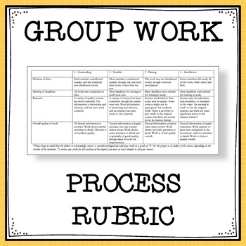 Rubric for evaluating the process of completing a group project