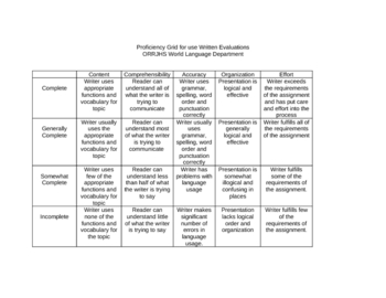 Rubric for grading writing in Spanish