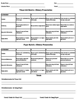 Rubric for history presentation