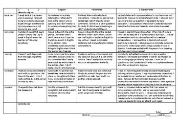 Rubric for participation in a language class