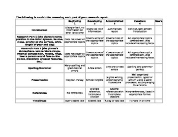 Rubric for research project ( Planets)