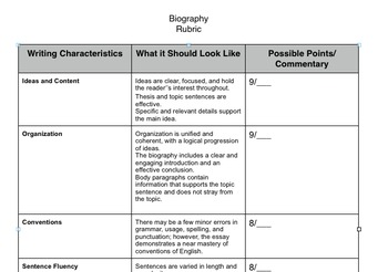 Rubric for the Biography