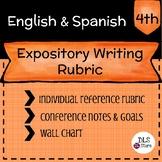 Expository Writing Rubric - English and Spanish / Rúbrica Texto Expositivo