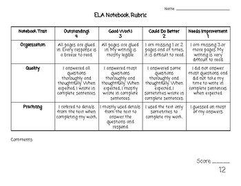 Rubrics! ELA, Science, Presentations