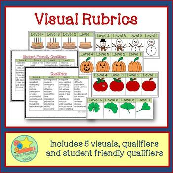 Rubrics - Visual Charts and Qualifiers