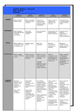 Rubrics - Year 6 Complete rubrics English and Maths