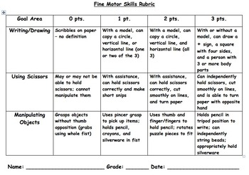 Prek Special Ed Rubrics By Mrs Bs Room Teachers Pay Teachers