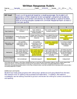 Rubrics for Progress Monitoring IEP Goals