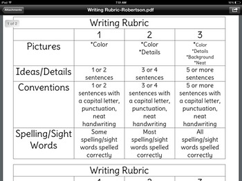 Rubrics for Writing