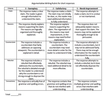 Rubrics for Writing an Argument - High School Grades 9-10