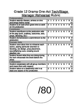 Rubrics for a One-Act Performance