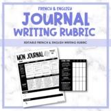 French Journal Rubric - Rubrique de l'écriture pour les journaux