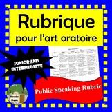 Rubrique pour l'art oratoire!  French Public Speaking Rubric
