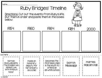 Ruby Bridges Famous American Mini