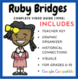 Ruby Bridges - Complete Movie Guide