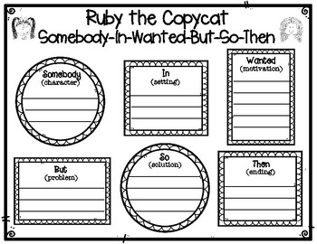 Ruby the Copycat Summary Graphic Organizer