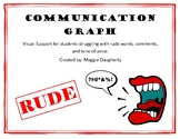 Rudeness Communication Graph- Visual Behavioral Management Tool Autism, ADHD, ED