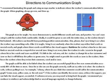 Rudeness Communication Graph- Visual Behavioral Management Tool Autism, ADHD, ED