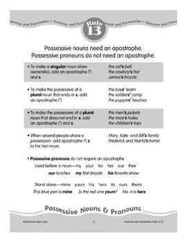 Rule 13: Possessive Nouns/Pronouns & Apostrophes