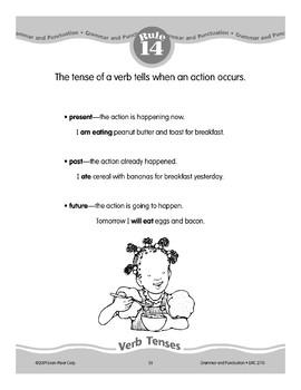 Rule 14: Verb Tenses