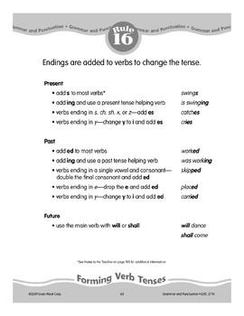Rule 16: Forming Verb Tenses