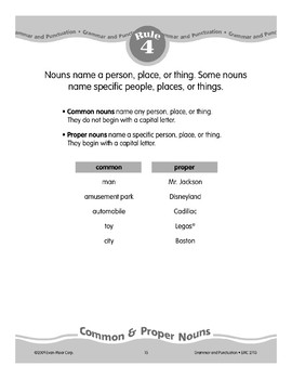Rule 4: Common & Proper Nouns