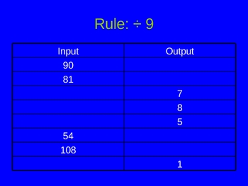 Rule Box (In/Out Box) Powerpoint