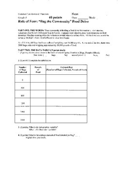 Rule of Four: Bag the Community Food Drive 7.RP 8.EE 8.F Common Core Linear