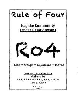 Rule of Four: Bag the Community Food Drive 7.RP 8.EE 8.F C