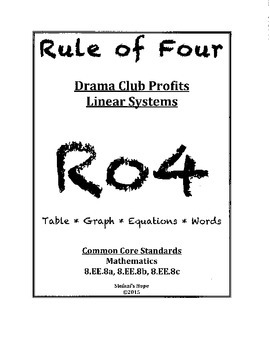 Rule of Four: Drama Club Profits 8.EE 8.F Common Core Linear System